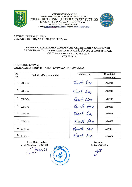 Rezultatele examenului pentru certificarea calificării profesionale a absolvenților învățământului profesional cu durata de trei ani - nivelul 3